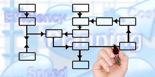 資格合格コラム|質問は考えのプロセス(過程)こそが大事です。